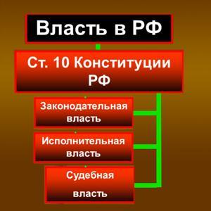 Органы власти Белоярского