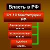 Органы власти в Белоярском